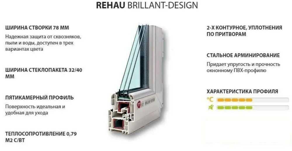 Заказать, купить пластиковые окна Рехау Бриллинт в Днепропетровске