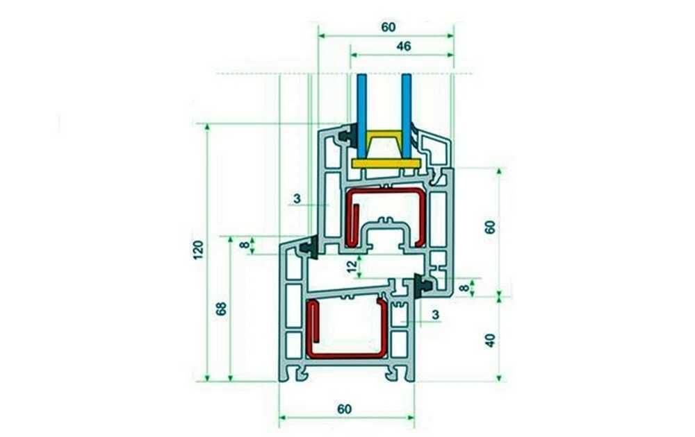 Заказать пластиковые окна Rehau Euro-60 в Днепре. Доставка, монтаж